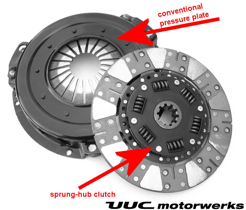 UUC Performance Clutches - application list